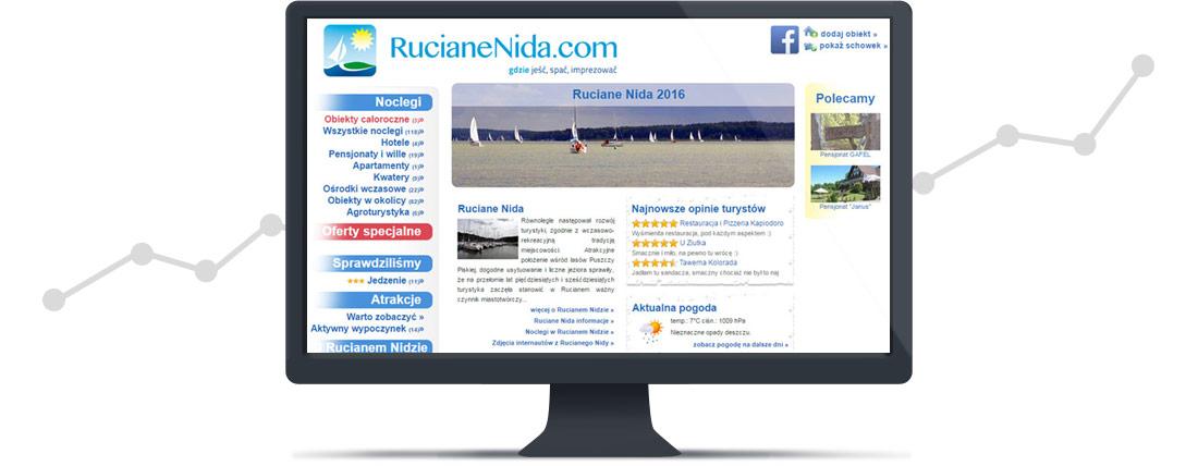 ruciane-nida-com1