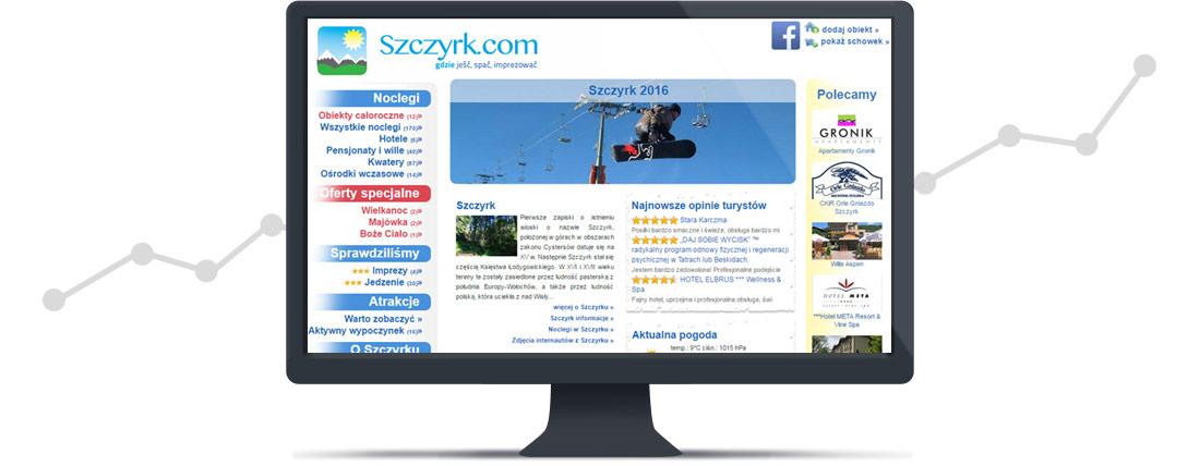 szczyrk-com1